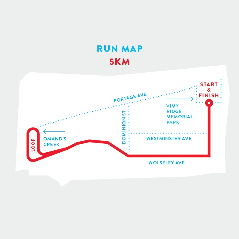 Runmap