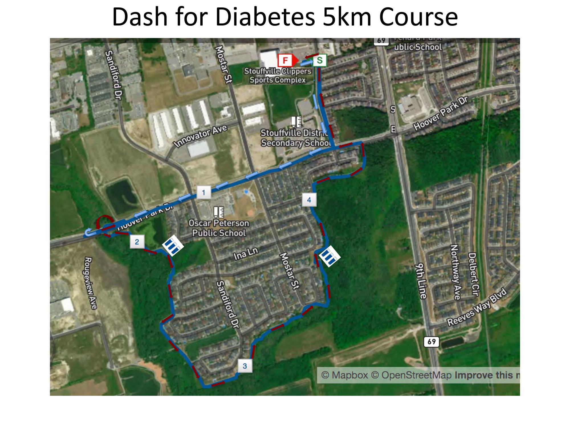 2019 Dashfor Diabetes5 KMap