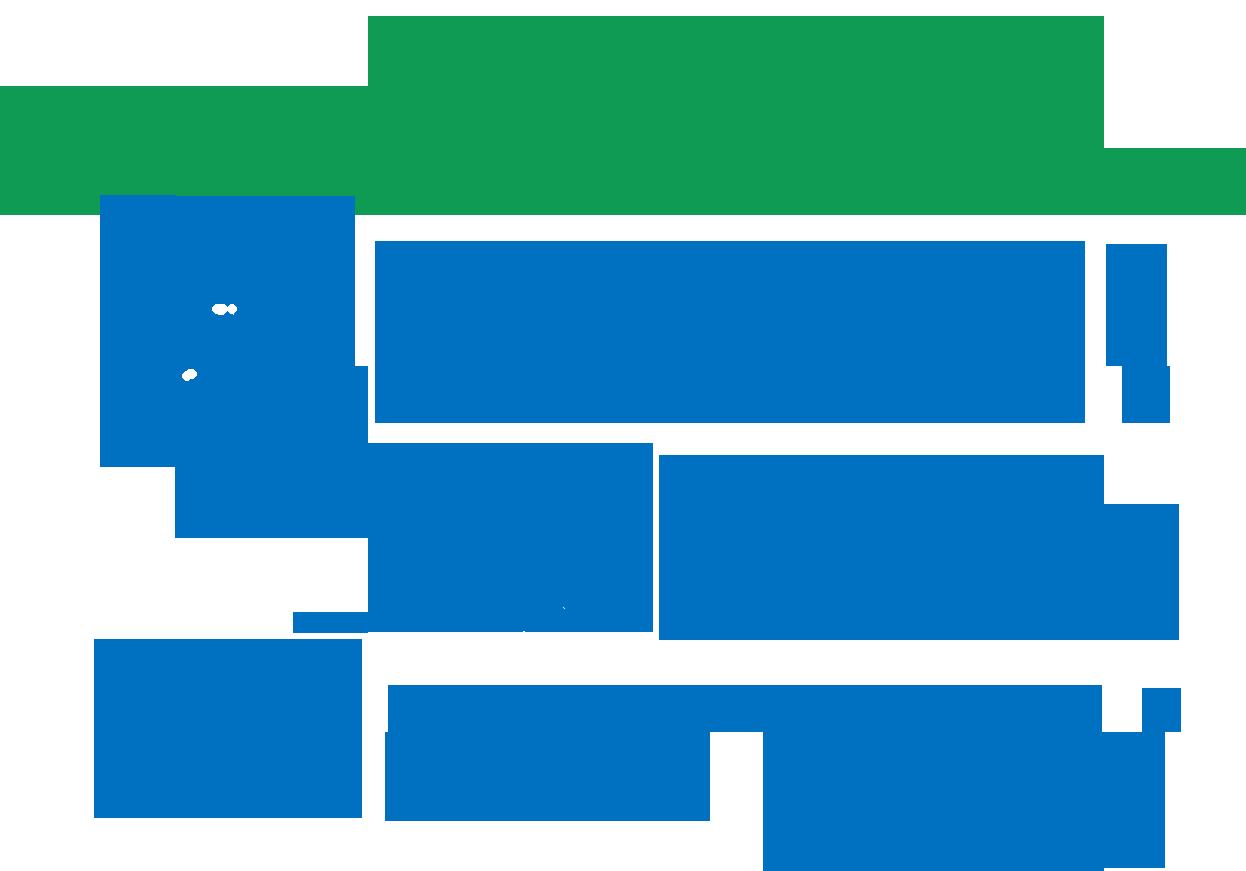 residentcare